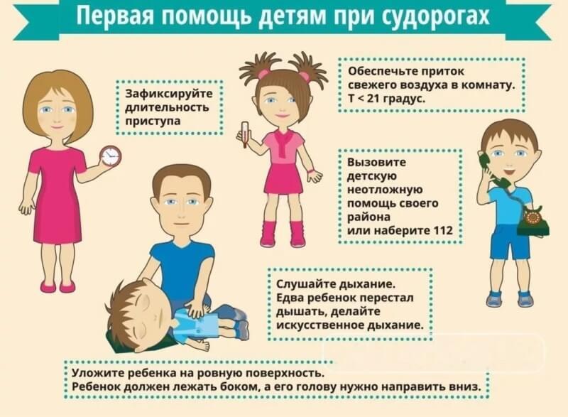 помощь при судорогах