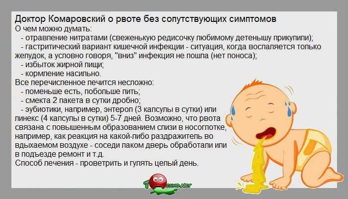 Доктор Комаровский о рвоте